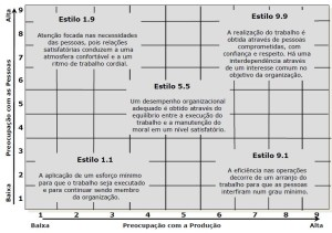 Managerial_Grid