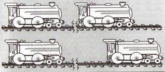 Centração: Um único trem no pensamento. Apesar de Jean Piaget mostrar às crianças que os trens partiam em diferentes horários e deslocavam-se com diferentes velocidades, elas não consideravam tais variáveis, pois não podiam descentrar-se da única dimensão que um trem se deslocara de uma distância maior do que o outro.